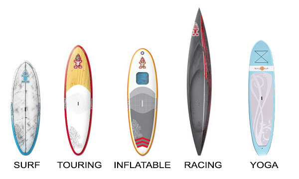 types-of-standup-paddleboards